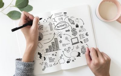 How to Develop a Successful Branding Strategy For Your Business